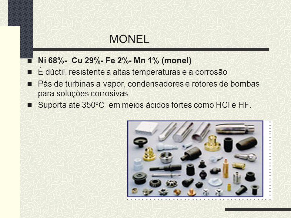 MONEL Ni 68%- Cu 29%- Fe 2%- Mn 1% (monel)