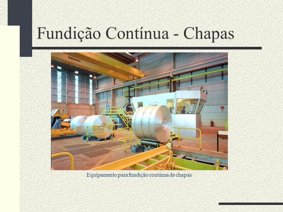 Fundição Contínua - Chapas