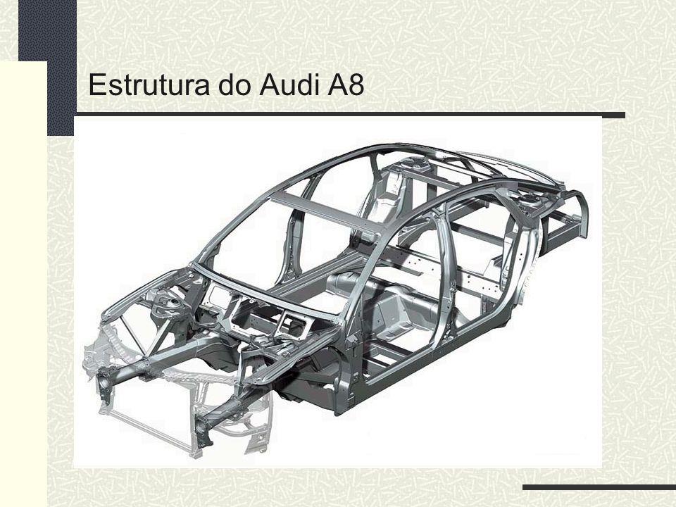 Estrutura do Audi A8