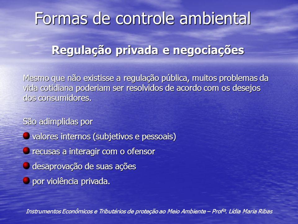 Regulação privada e negociações