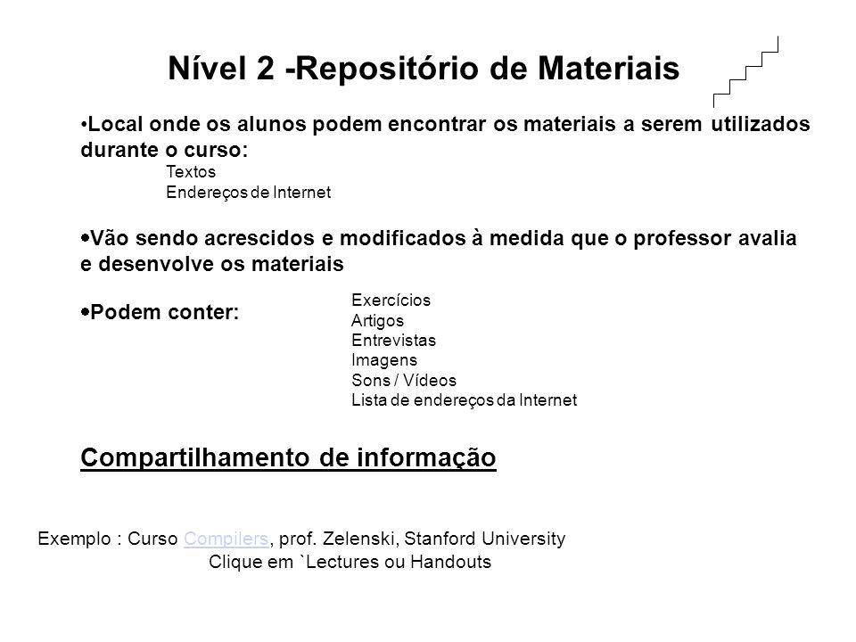 Nível 2 -Repositório de Materiais