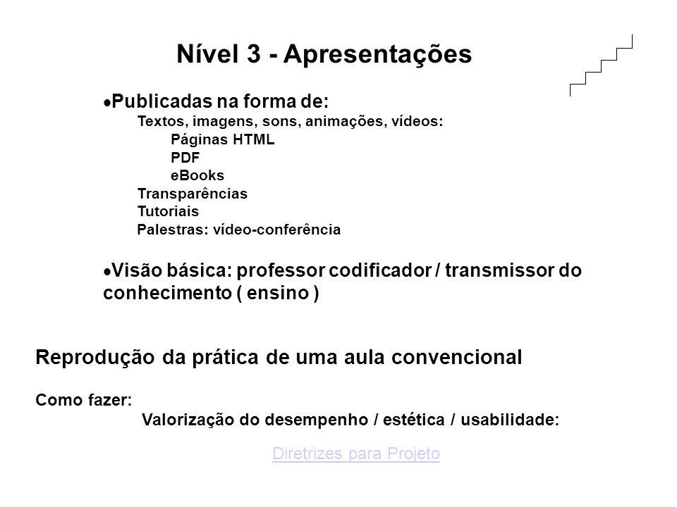 Nível 3 - Apresentações Reprodução da prática de uma aula convencional