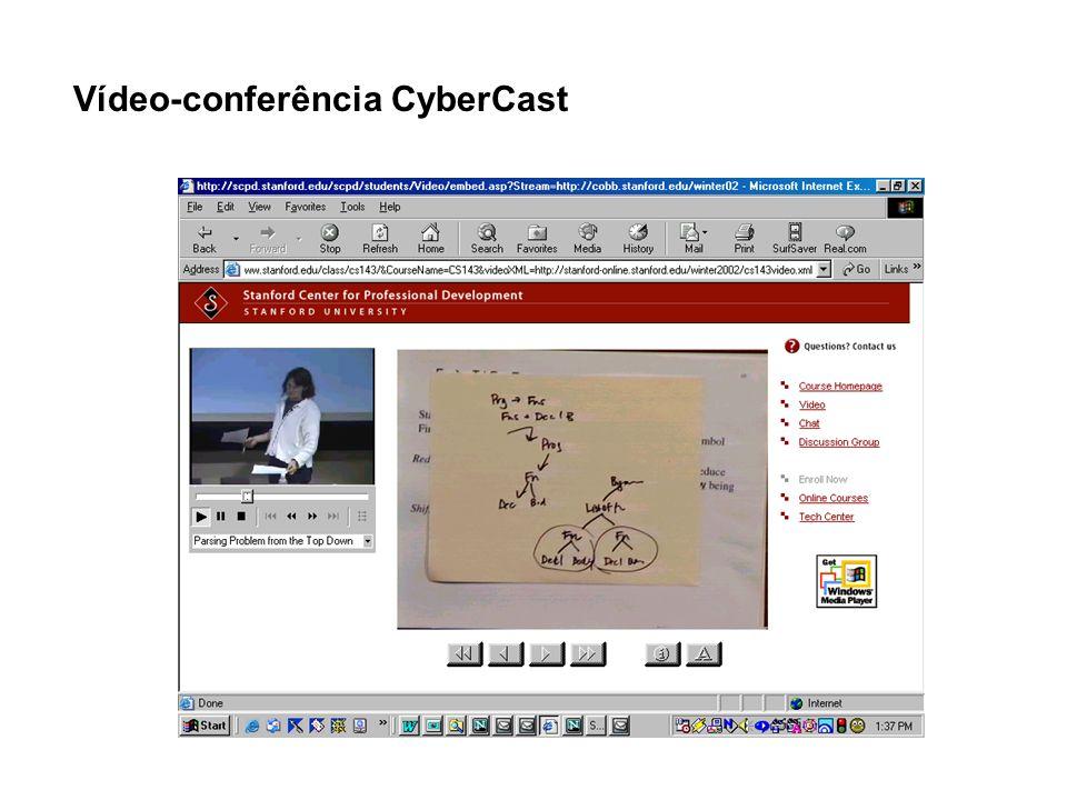 Vídeo-conferência CyberCast