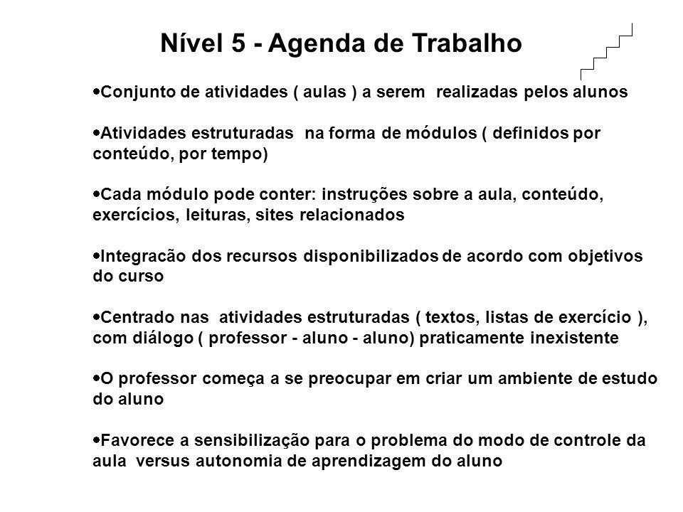 Nível 5 - Agenda de Trabalho