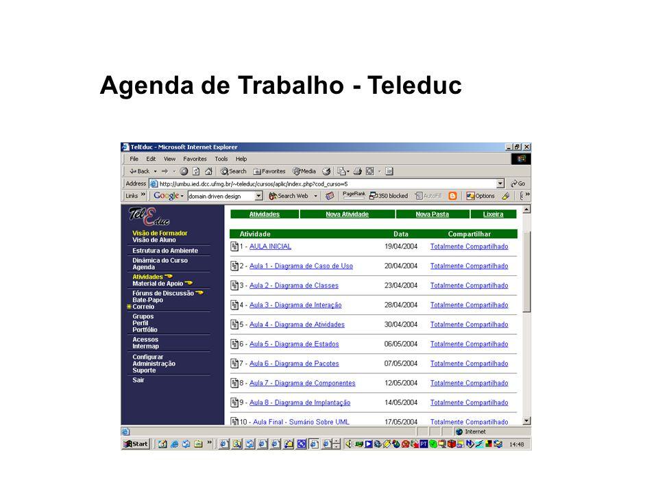 Agenda de Trabalho - Teleduc