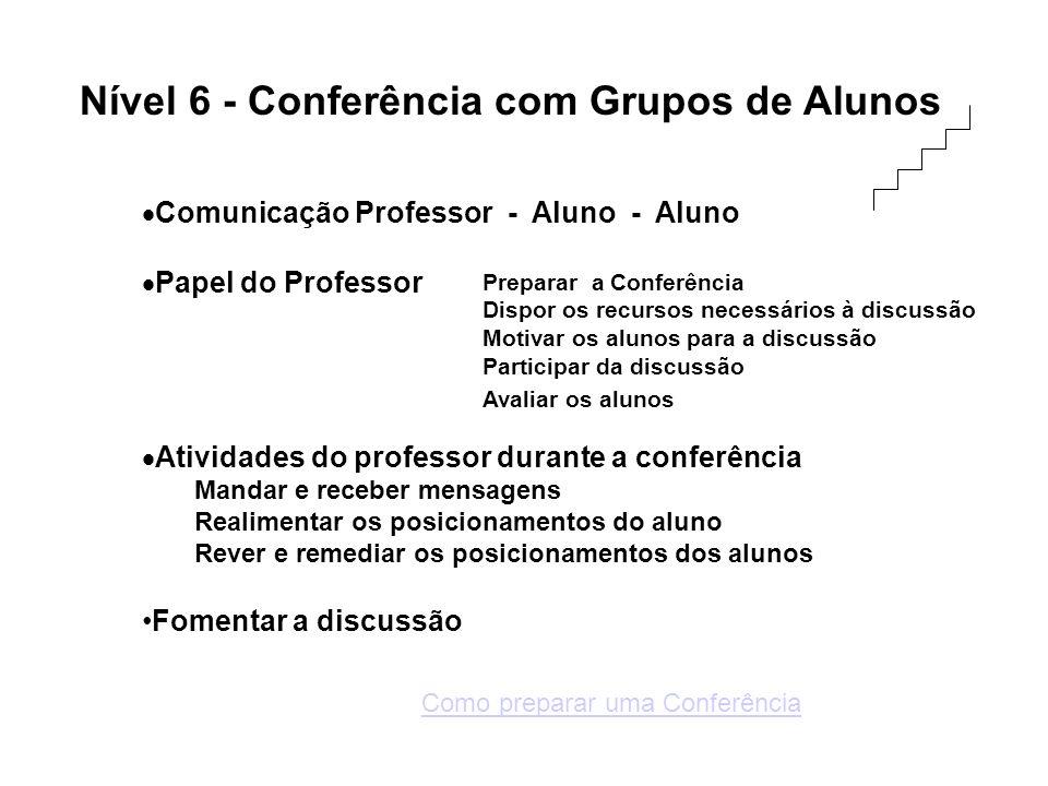 Nível 6 - Conferência com Grupos de Alunos