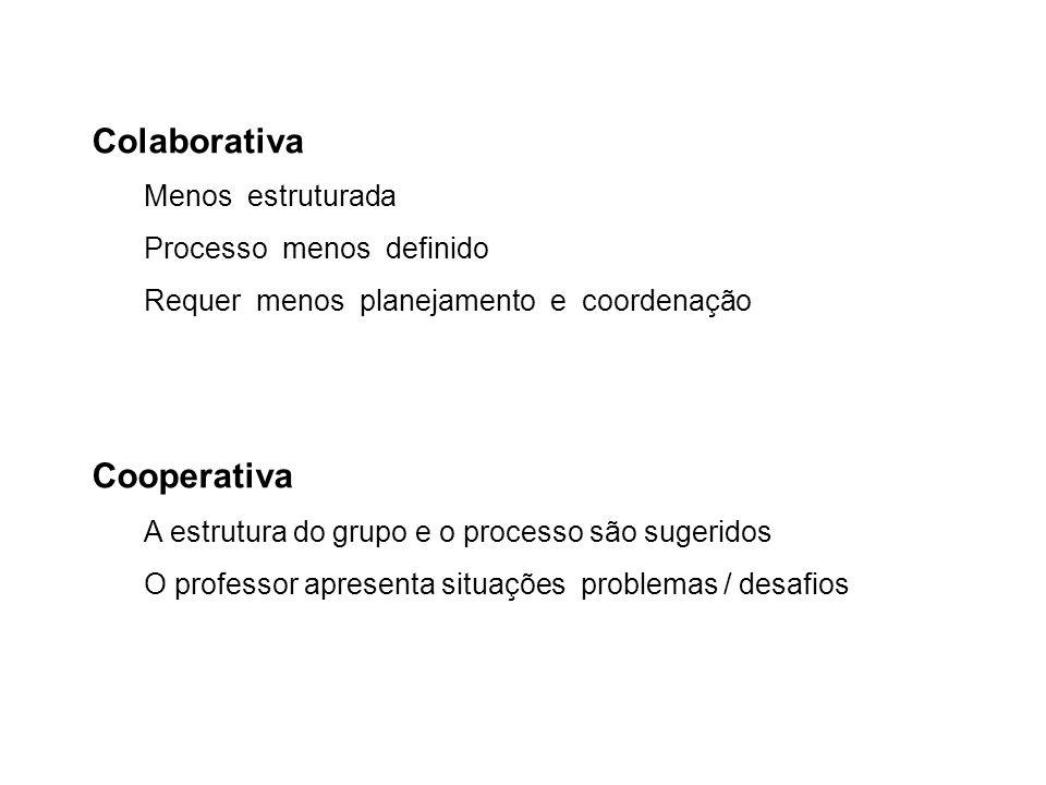 Colaborativa Cooperativa Menos estruturada Processo menos definido