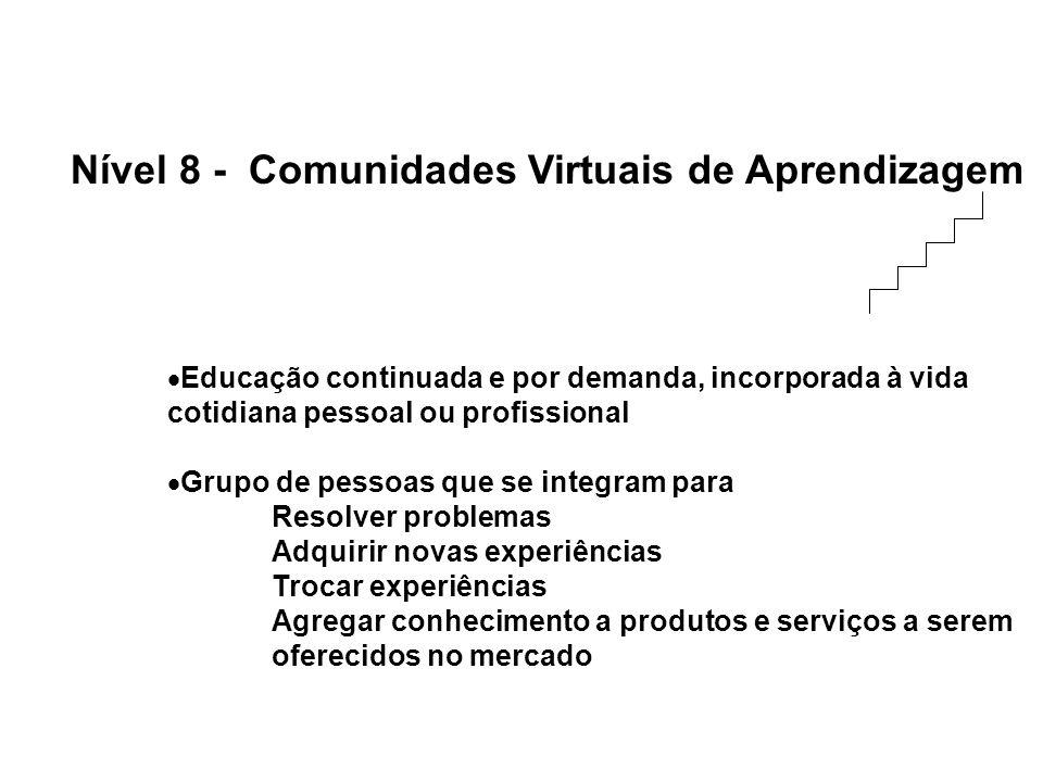 Nível 8 - Comunidades Virtuais de Aprendizagem