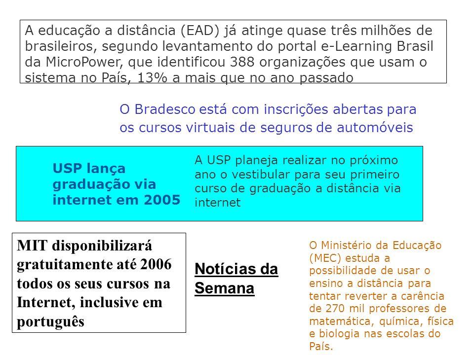 A educação a distância (EAD) já atinge quase três milhões de brasileiros, segundo levantamento do portal e-Learning Brasil da MicroPower, que identificou 388 organizações que usam o sistema no País, 13% a mais que no ano passado