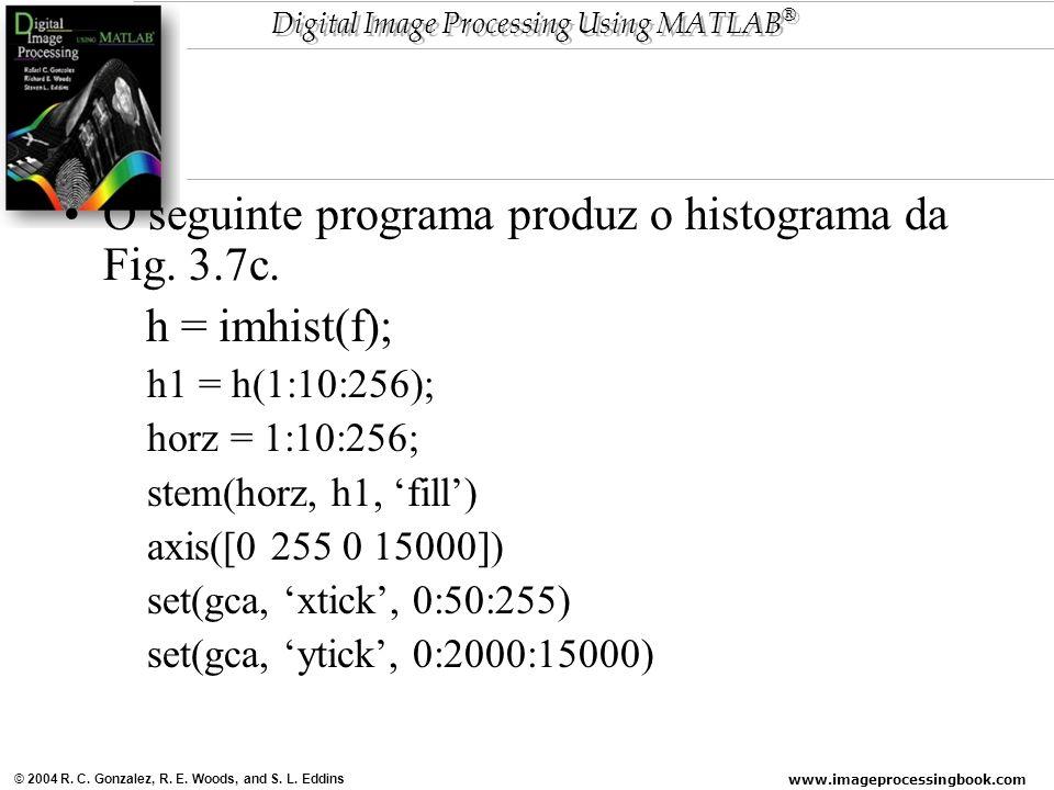 O seguinte programa produz o histograma da Fig. 3.7c. h = imhist(f);