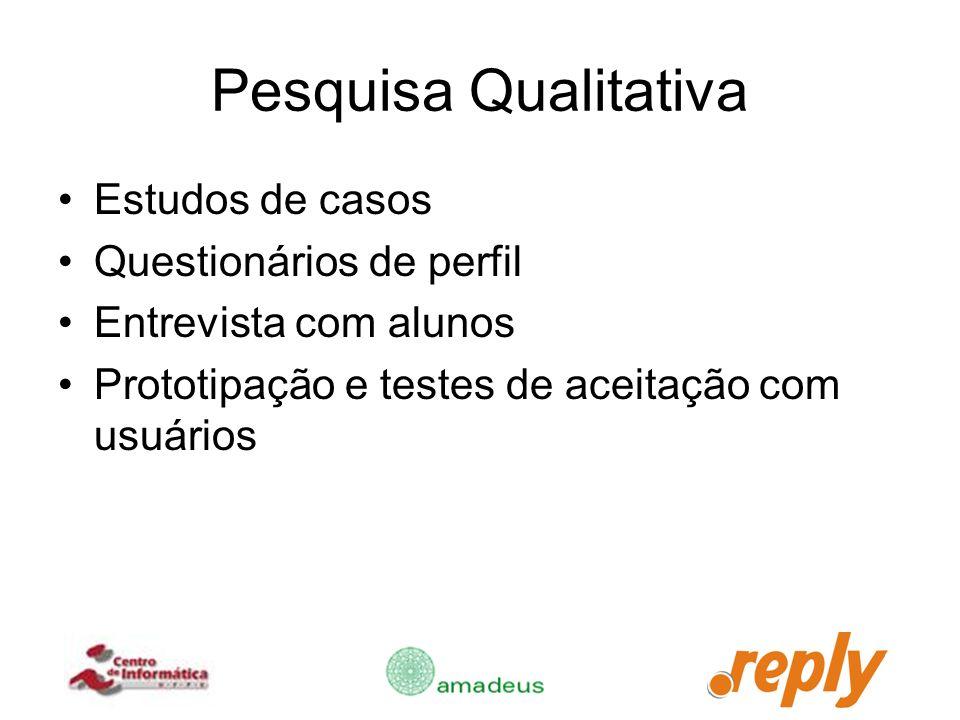 Pesquisa Qualitativa Estudos de casos Questionários de perfil