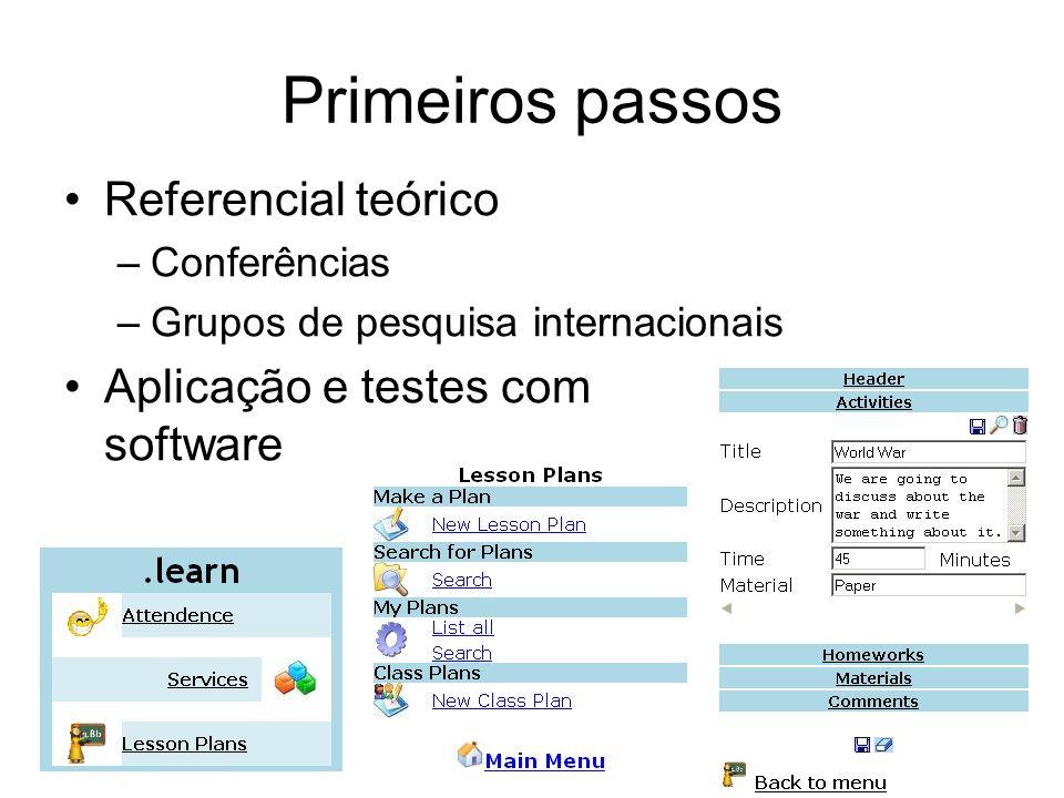 Primeiros passos Referencial teórico Aplicação e testes com software