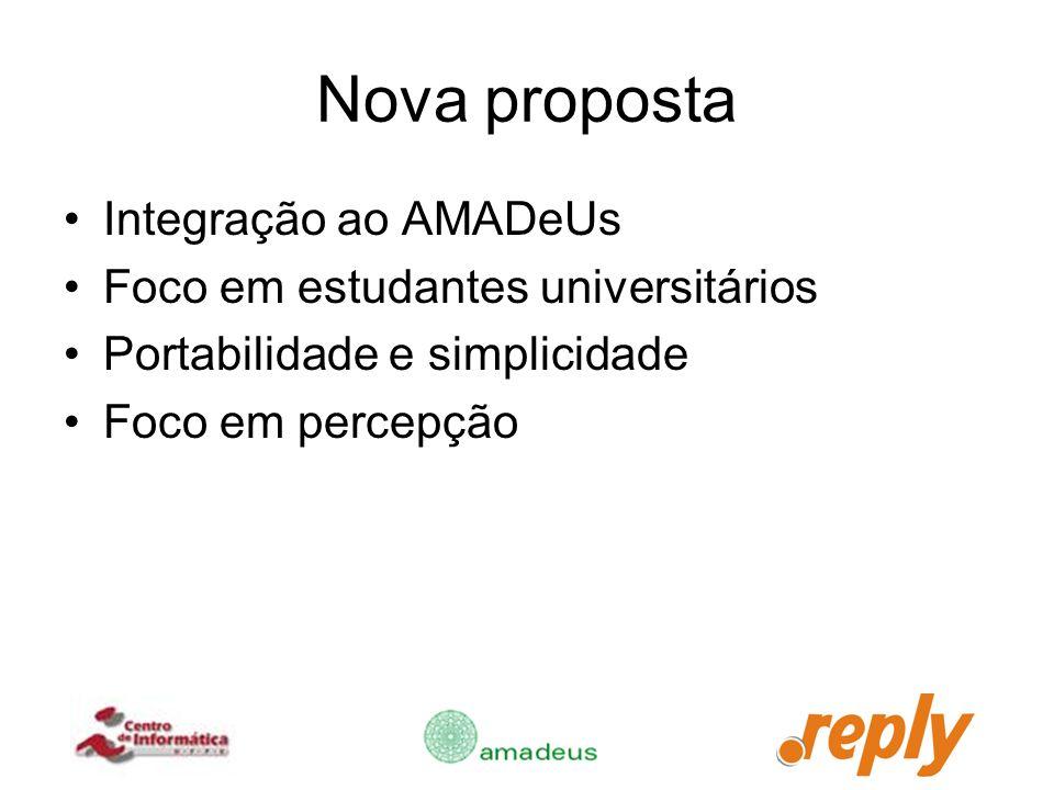 Nova proposta Integração ao AMADeUs Foco em estudantes universitários