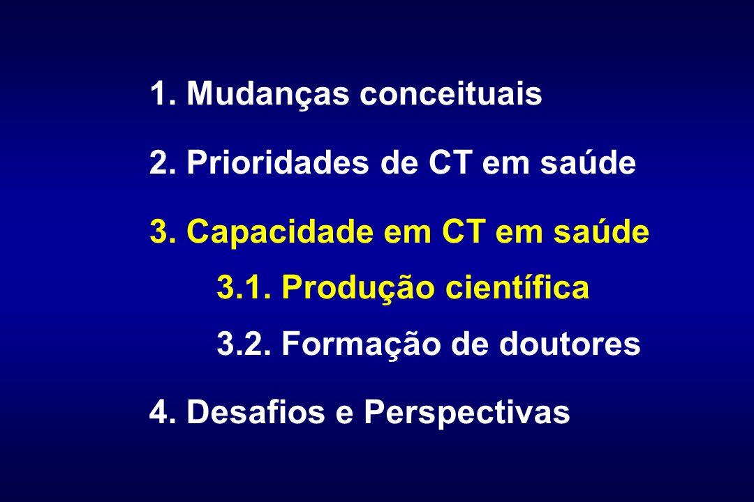 1. Mudanças conceituais2. Prioridades de CT em saúde. 3. Capacidade em CT em saúde. 3.1. Produção científica.