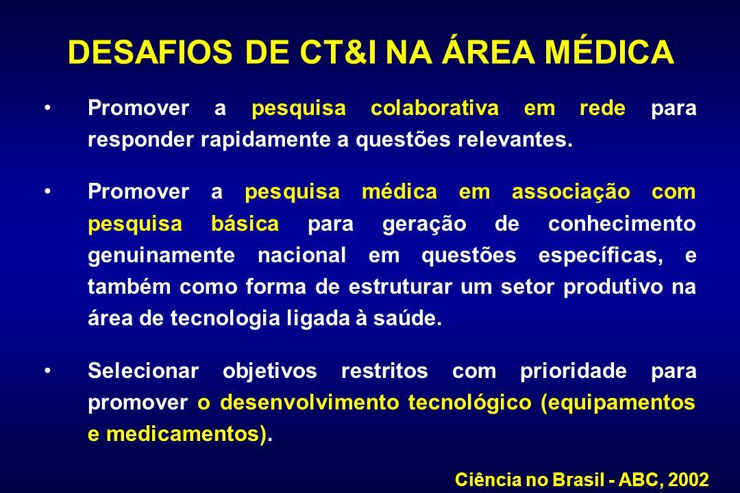 DESAFIOS DE CT&I NA ÁREA MÉDICA