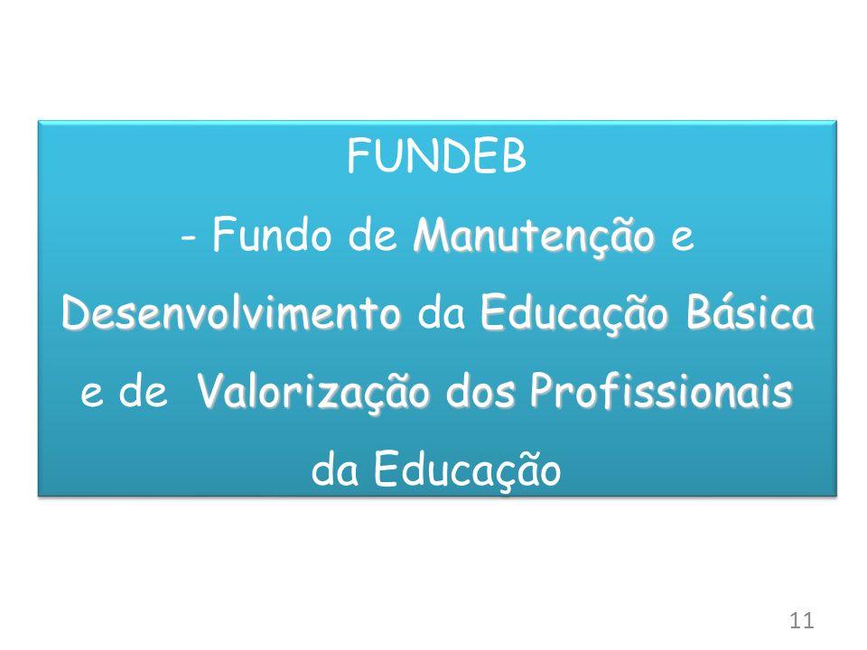 FUNDEB - Fundo de Manutenção e Desenvolvimento da Educação Básica e de Valorização dos Profissionais da Educação