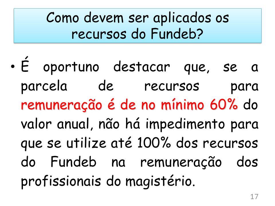 Como devem ser aplicados os recursos do Fundeb