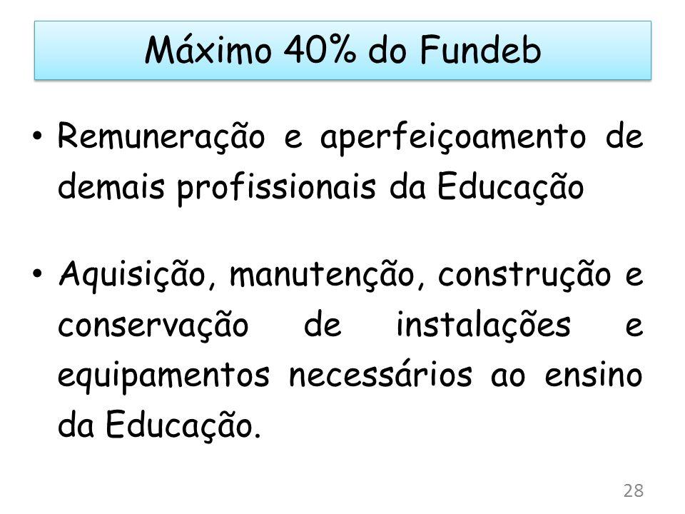 Máximo 40% do Fundeb Remuneração e aperfeiçoamento de demais profissionais da Educação.