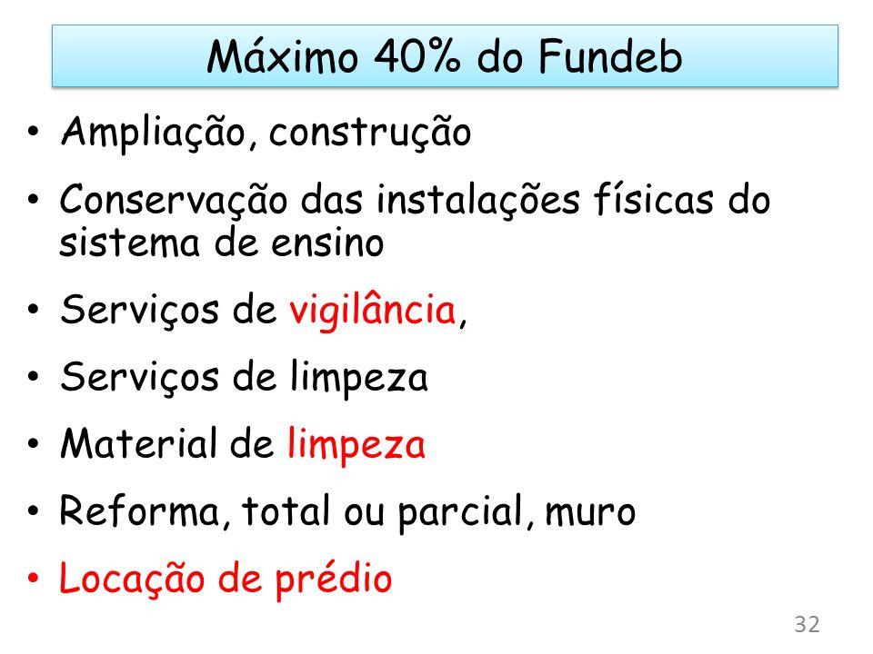 Máximo 40% do Fundeb Ampliação, construção