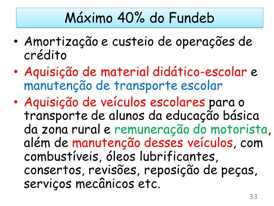 Máximo 40% do Fundeb Amortização e custeio de operações de crédito
