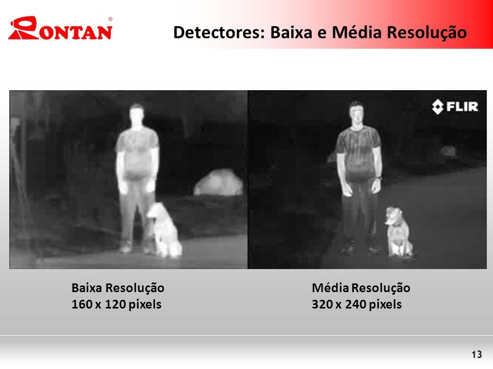 Detectores: Baixa e Média Resolução
