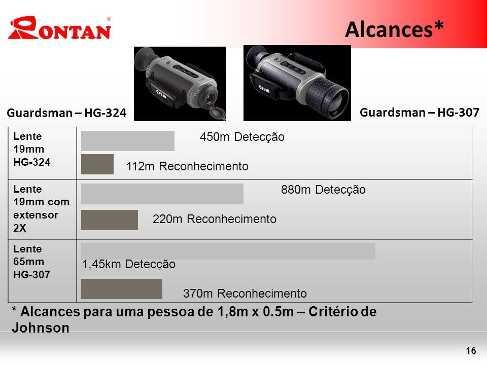 Alcances* Guardsman – HG-324 Guardsman – HG-307