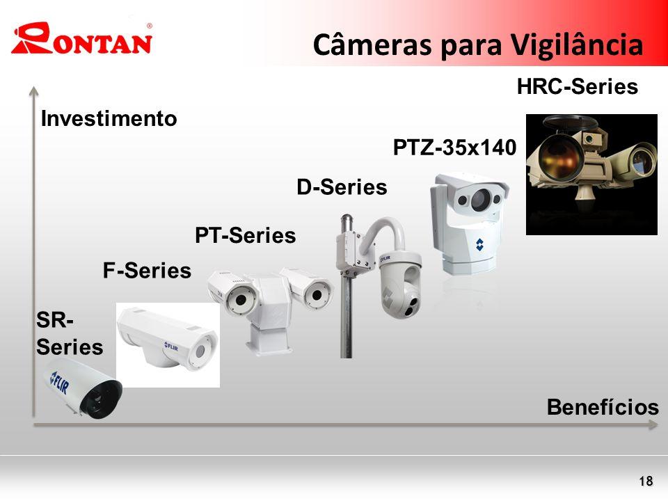 Câmeras para Vigilância