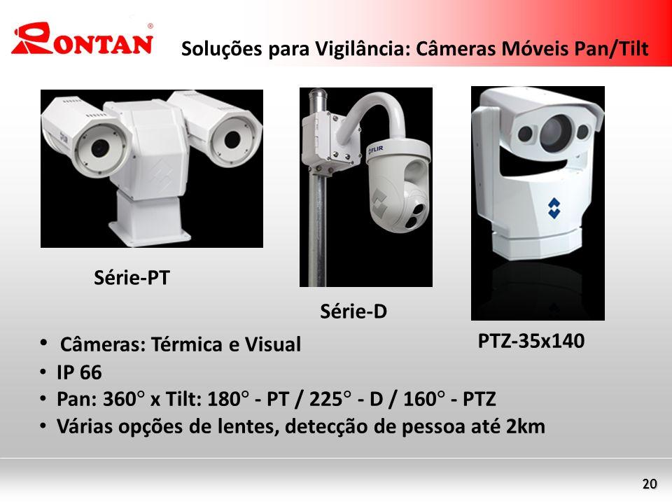 Soluções para Vigilância: Câmeras Móveis Pan/Tilt