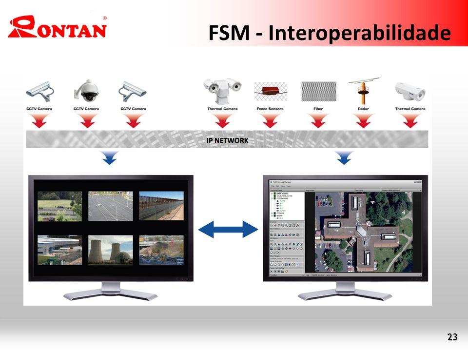 FSM - Interoperabilidade