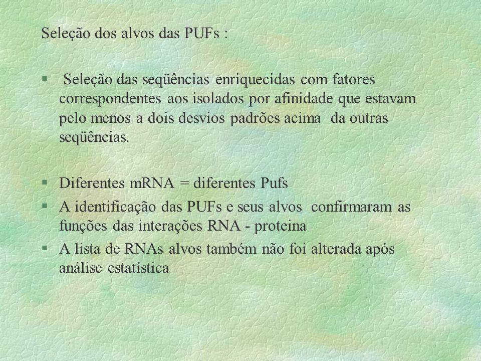 Seleção dos alvos das PUFs :
