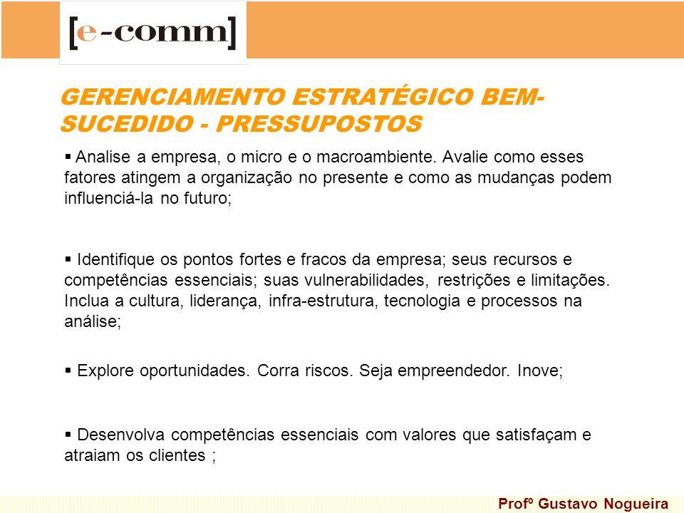 GERENCIAMENTO ESTRATÉGICO BEM-SUCEDIDO - PRESSUPOSTOS