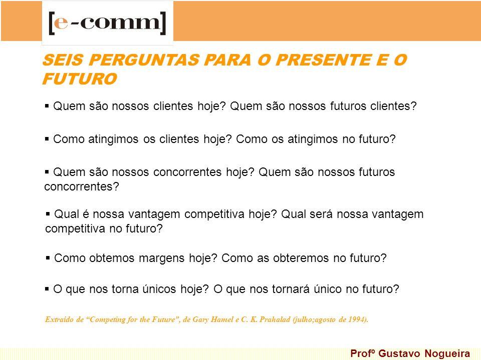 SEIS PERGUNTAS PARA O PRESENTE E O FUTURO