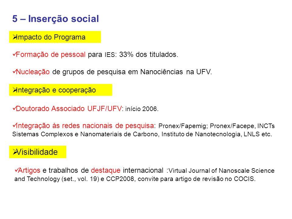 5 – Inserção social Visibilidade Impacto do Programa