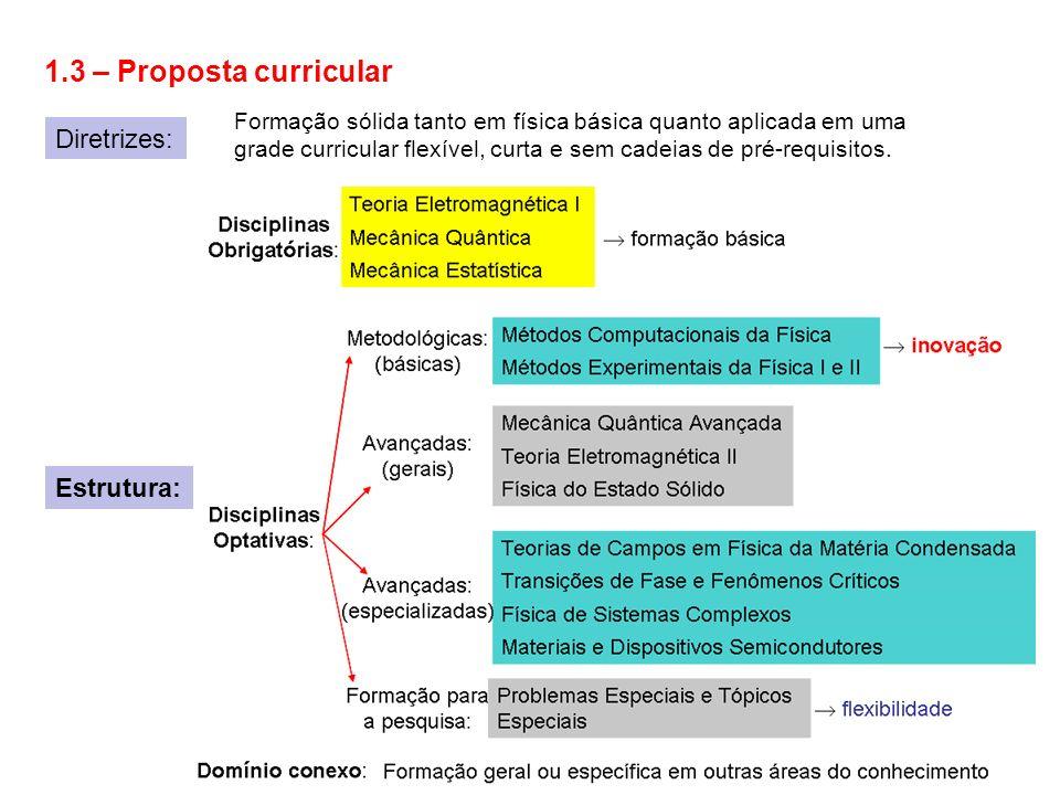1.3 – Proposta curricular Diretrizes: Estrutura: