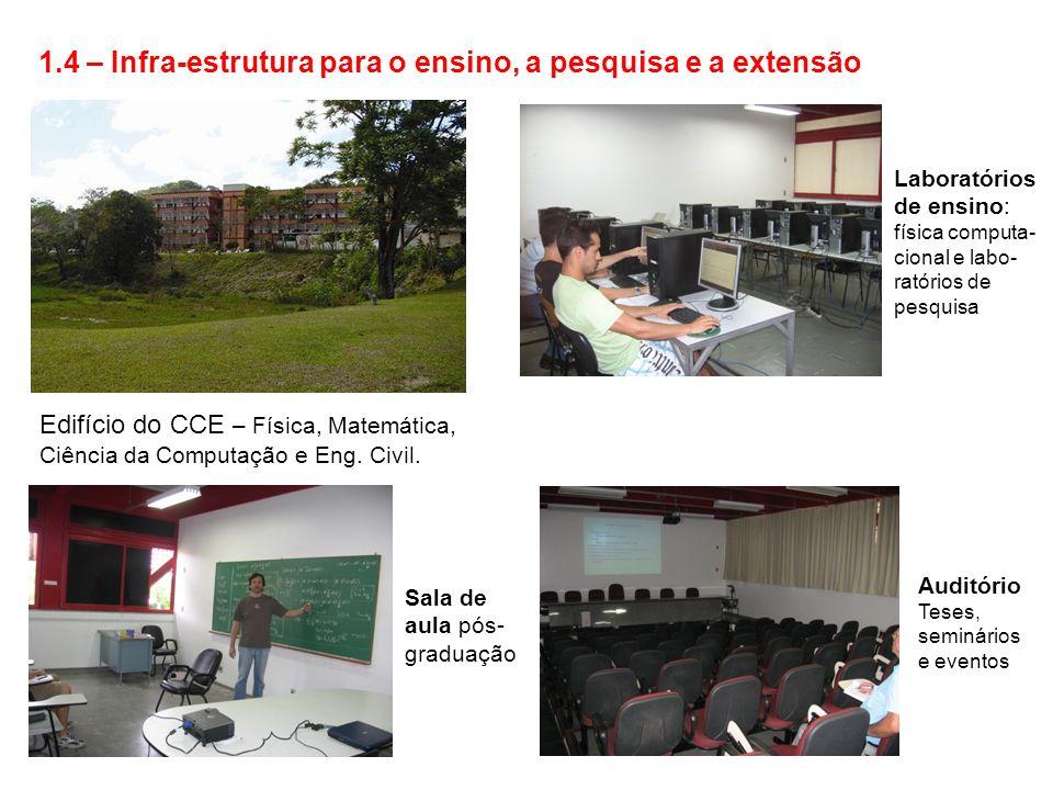1.4 – Infra-estrutura para o ensino, a pesquisa e a extensão