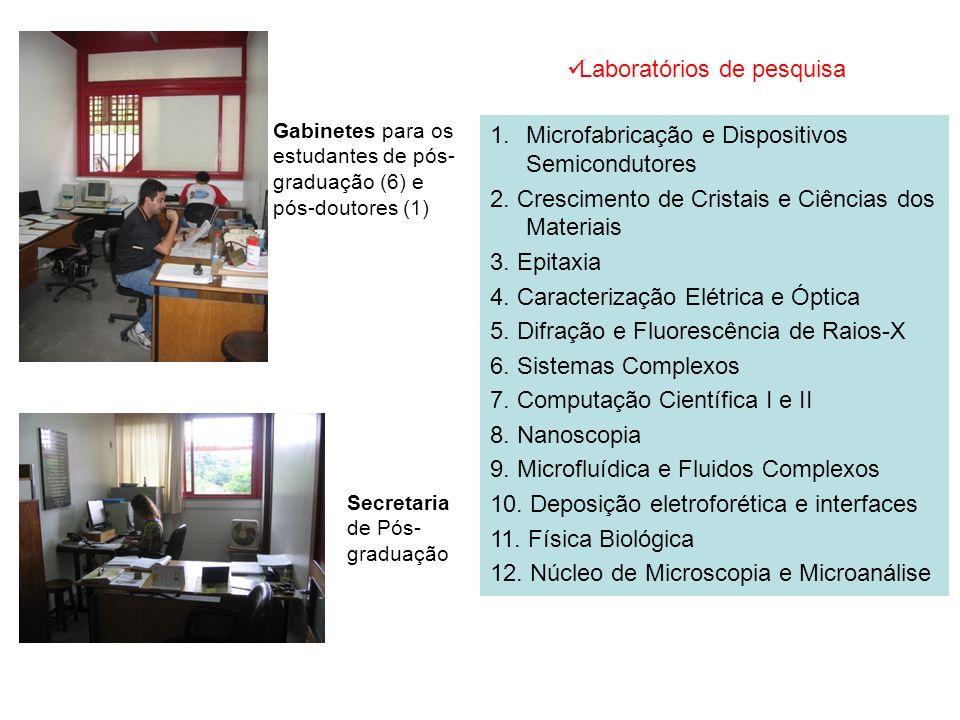 Laboratórios de pesquisa