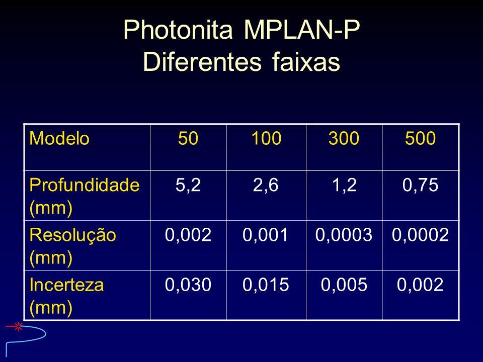 Photonita MPLAN-P Diferentes faixas
