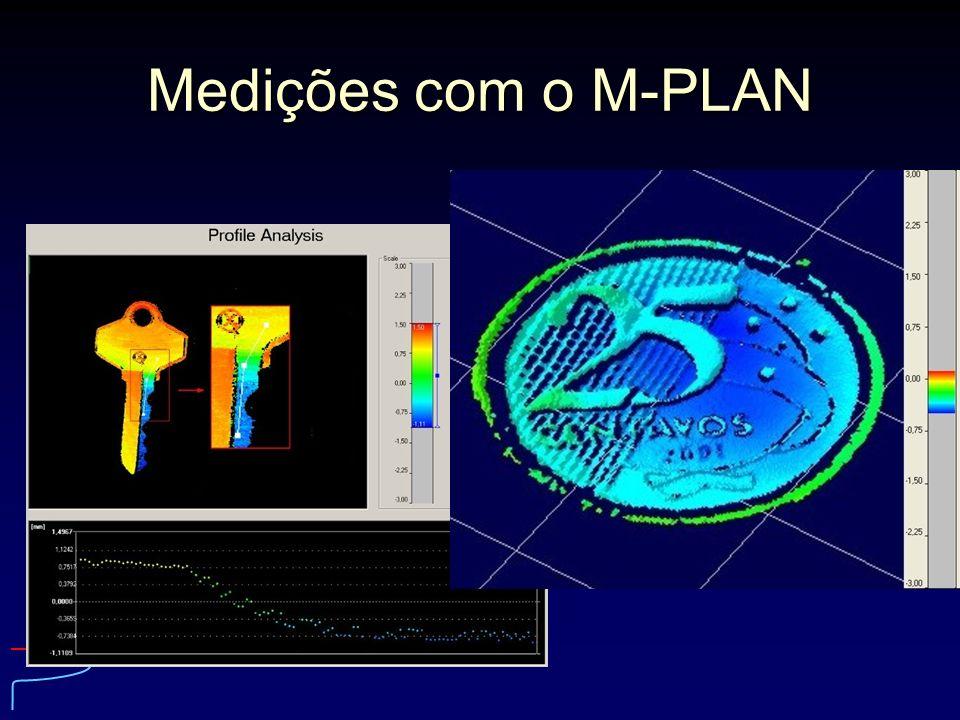 Medições com o M-PLAN