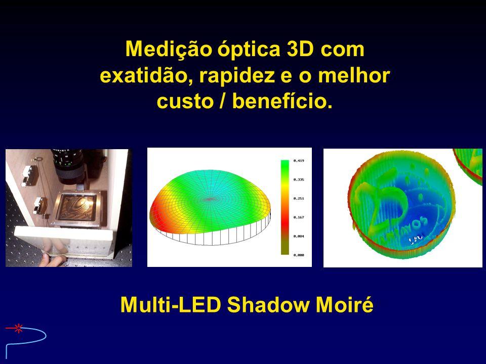 Medição óptica 3D com exatidão, rapidez e o melhor custo / benefício.