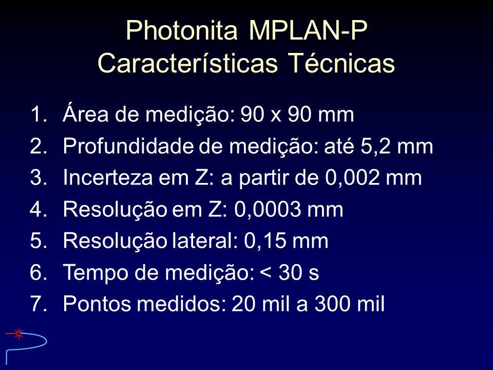 Photonita MPLAN-P Características Técnicas