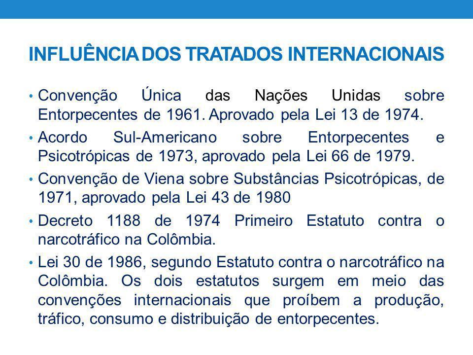 INFLUÊNCIA DOS TRATADOS INTERNACIONAIS