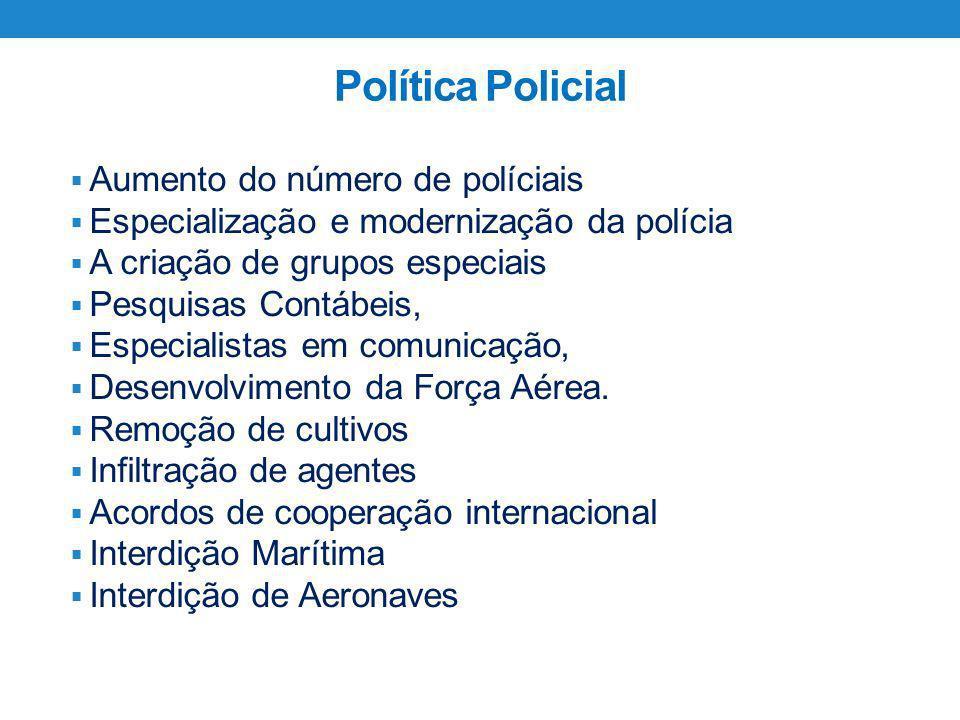 Política Policial Aumento do número de políciais