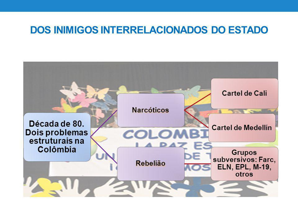 DOS INIMIGOS INTERRELACIONADOS DO ESTADO