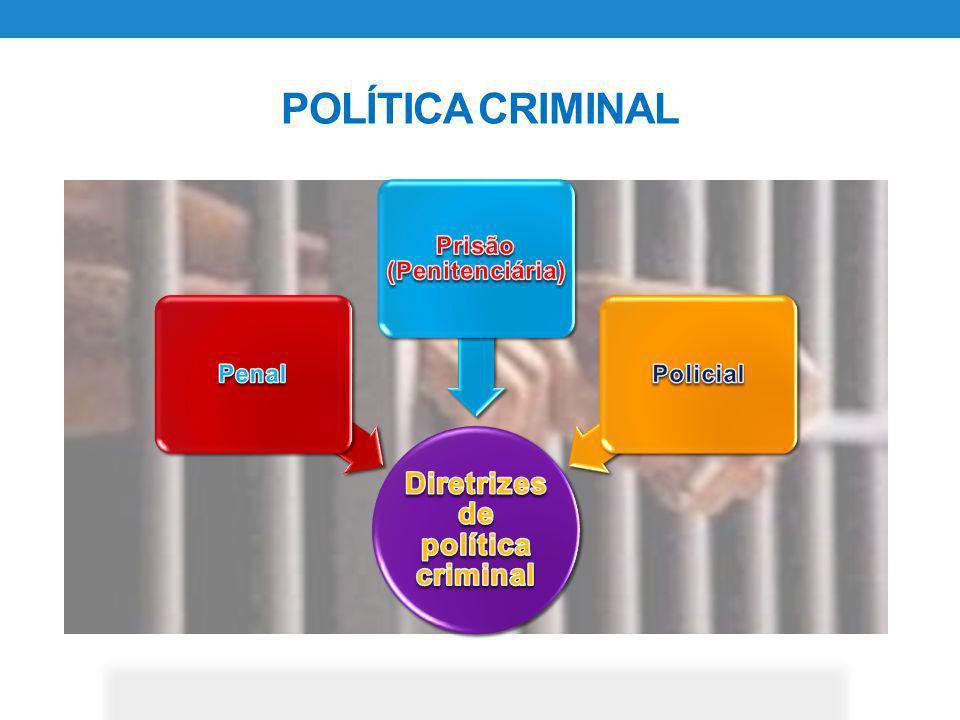 Diretrizes de política criminal Prisão (Penitenciária)