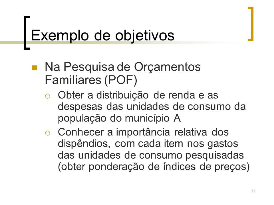 Exemplo de objetivos Na Pesquisa de Orçamentos Familiares (POF)