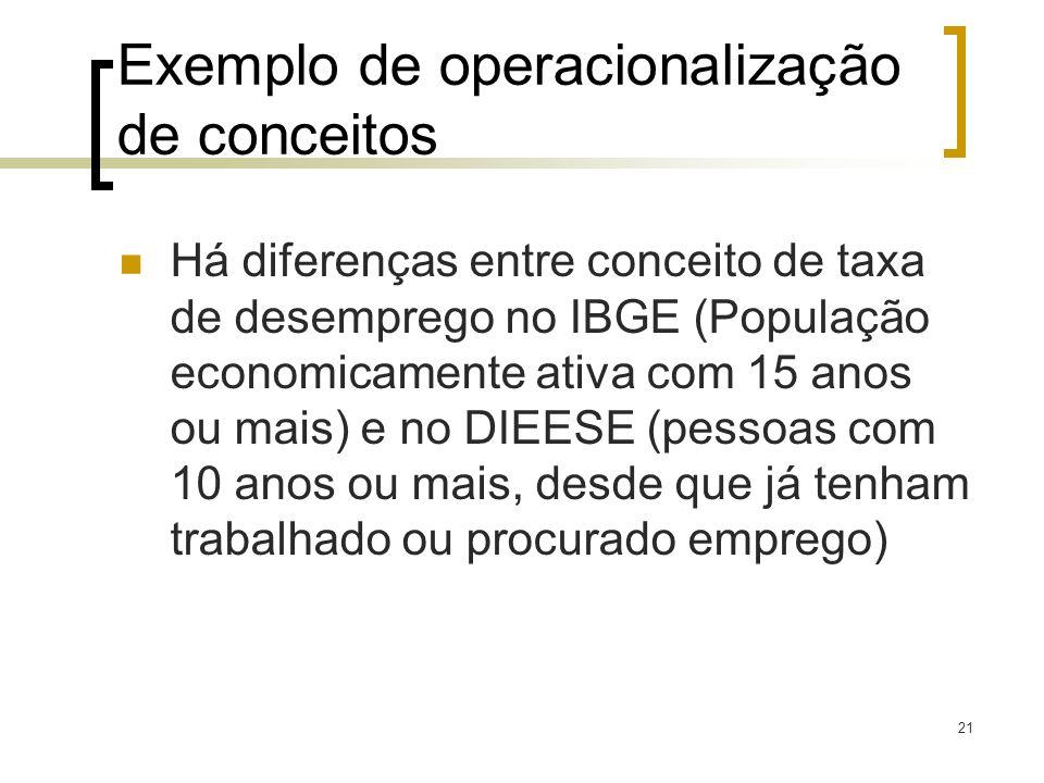 Exemplo de operacionalização de conceitos