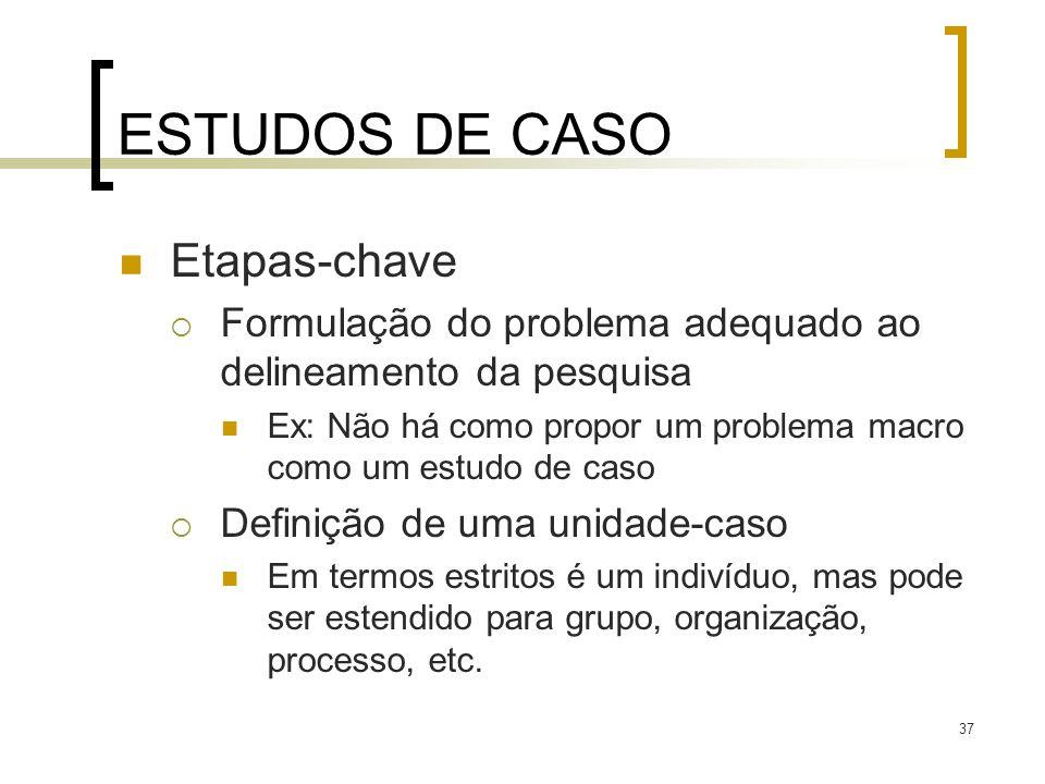 ESTUDOS DE CASO Etapas-chave