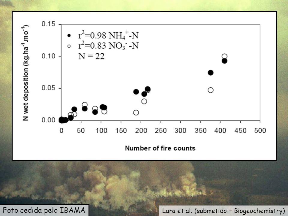 Lara et al. (submetido – Biogeochemistry)