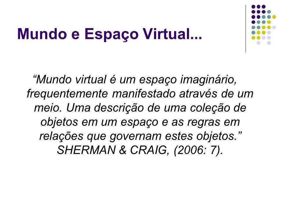 Mundo e Espaço Virtual...