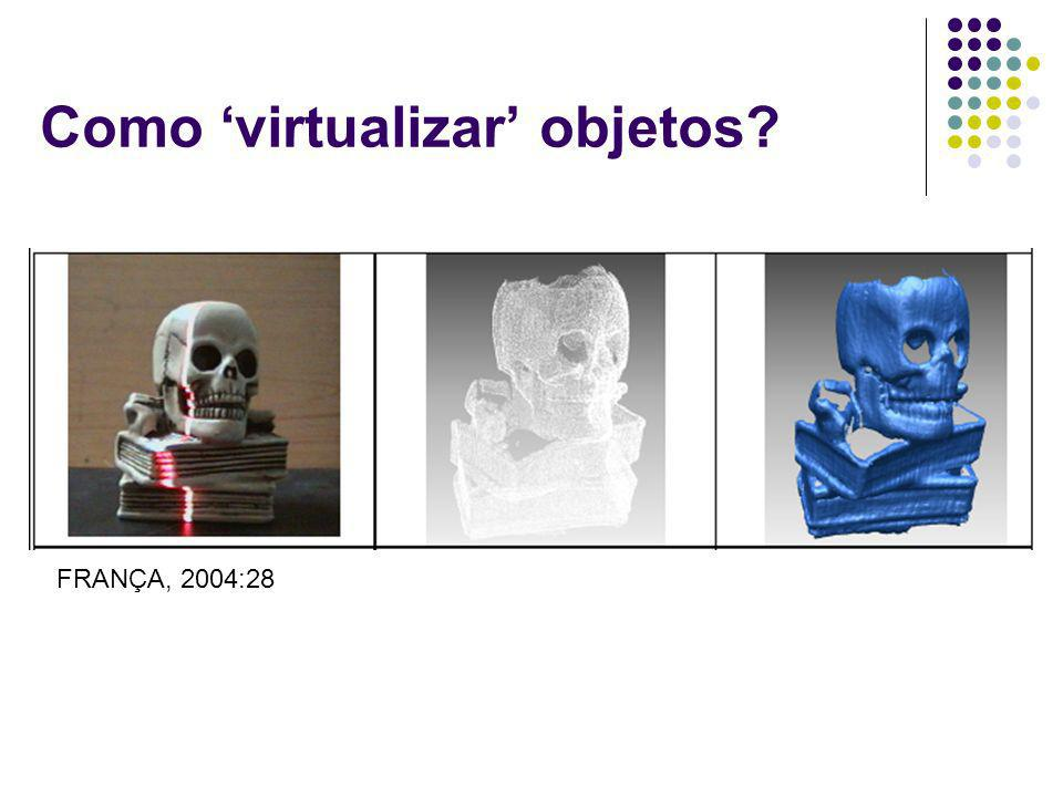 Como 'virtualizar' objetos